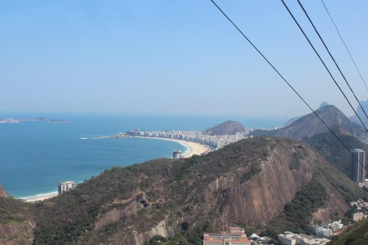 Copa-Copacabana